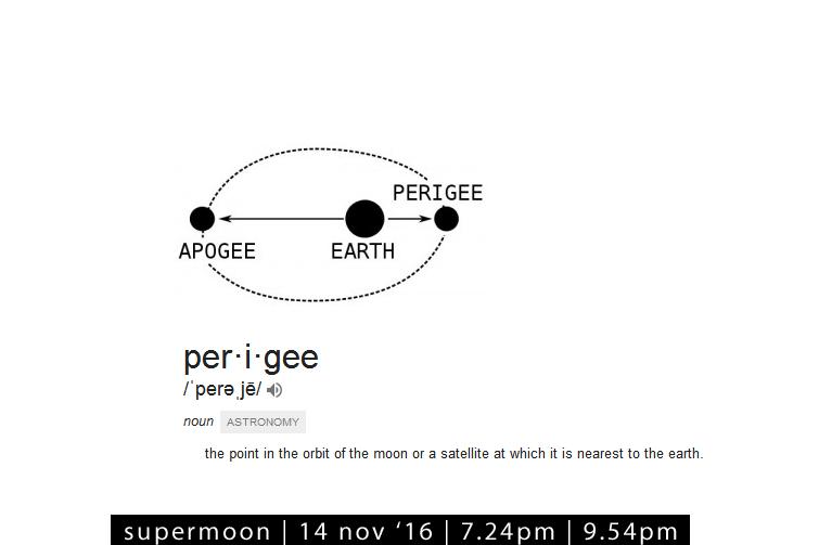 Perigee dan Apogee